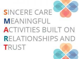 SMART CARE_acronym graphic 27 July 2020